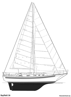 Bayfield 36 sailboat thumbnail