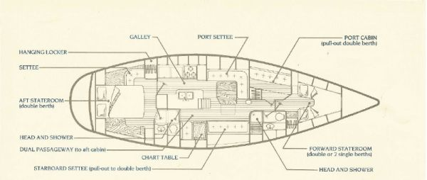 Interior layout of the Stevens Hylas 47 sailboat